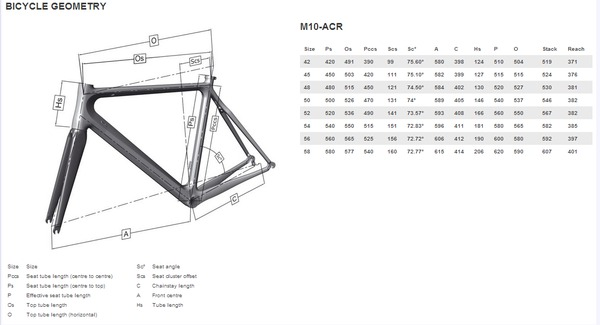 Colnago - M10 - DURACE 7950